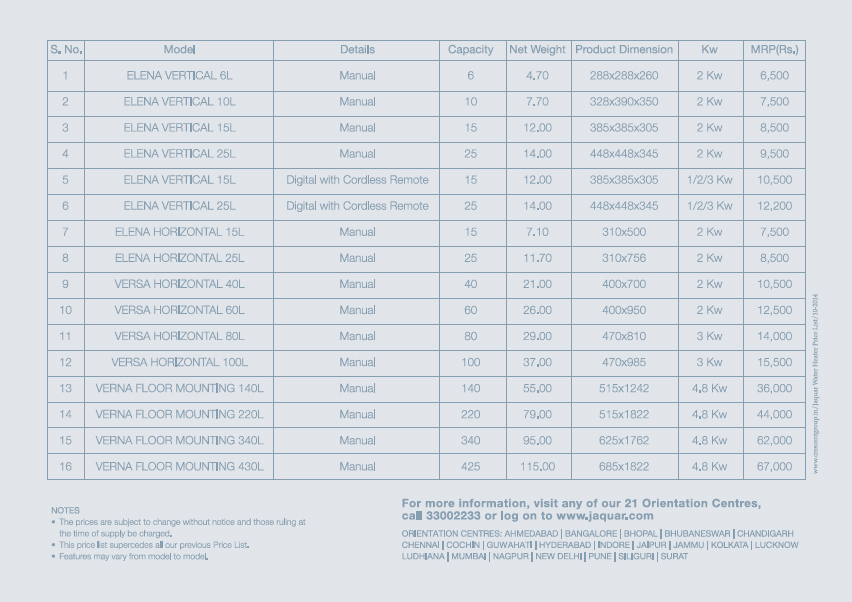View Catalogue Geysers Price List